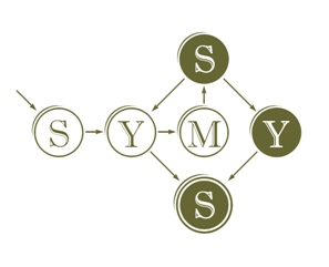 Dian Rosanti – Stanford Symbolic Systems