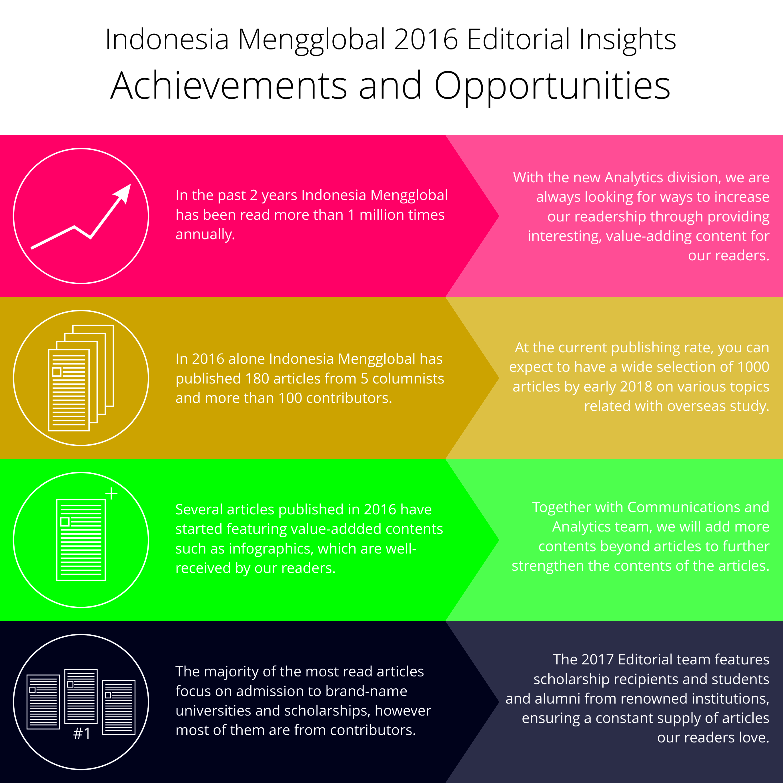 IM Editorial Insights (2)