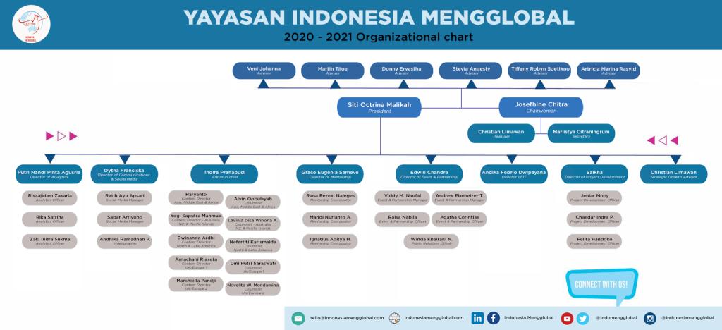 Chart 2020 v4