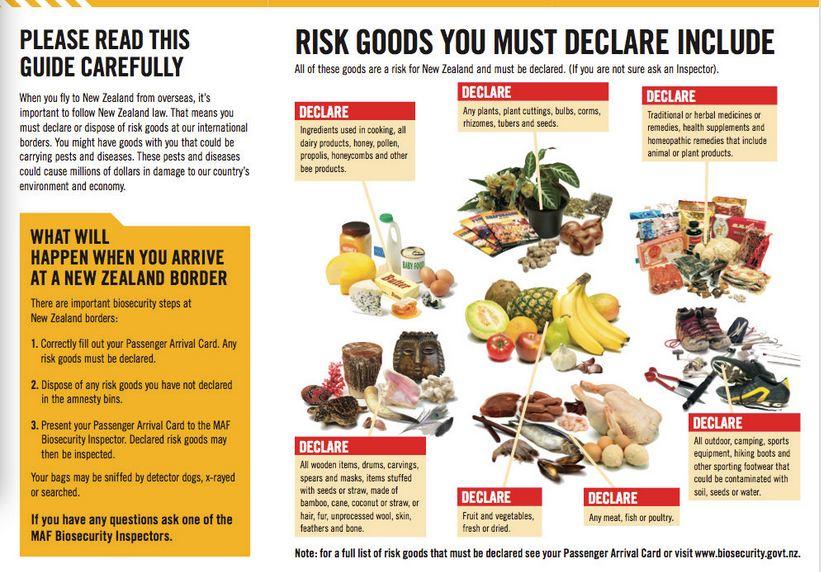 Barang-barang berisiko yang harus dilaporkan kepada petugas bea cukai Selandia Baru