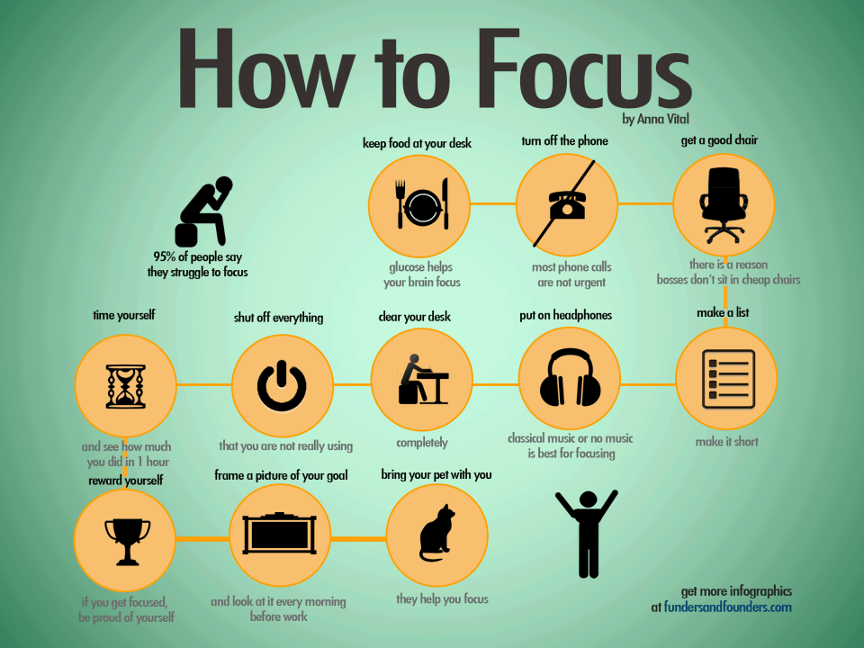 Tips on how to focus