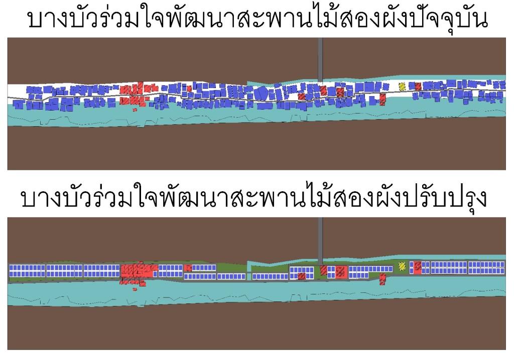 Contoh perencanaan penataan permukiman bantaran sungai