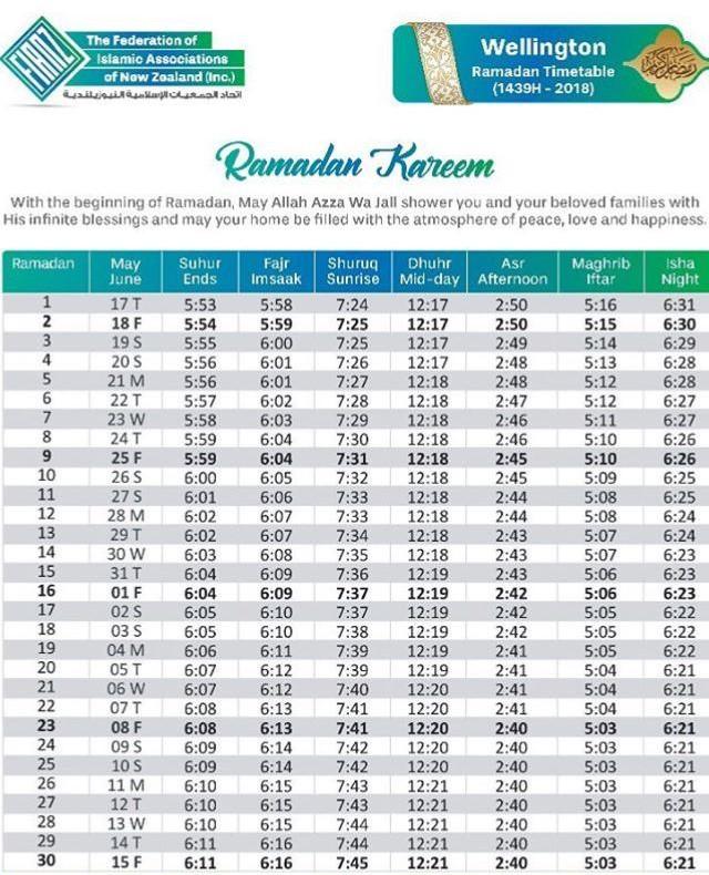Ramadhan Timetable sebagai patokan waktu sahur dan berbuka