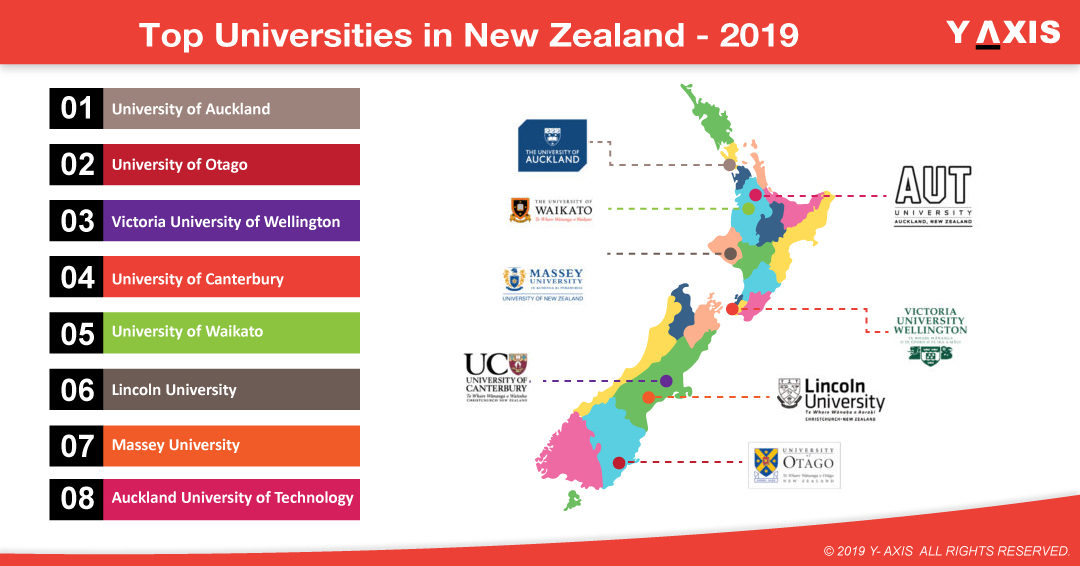 Sumber gambar: https://www.y-axis.com/news/best-universities-in-new-zealand-2019/