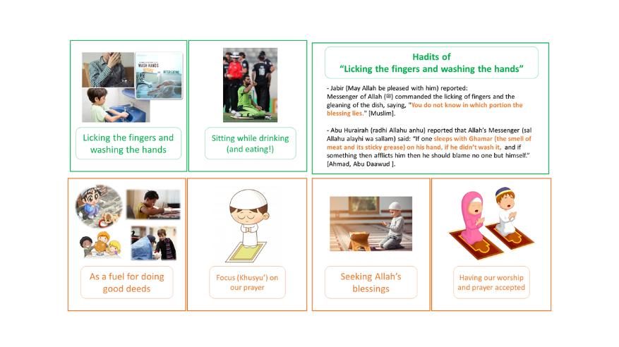 Isi permainan kartu dalam aktivitas kelas yang menggabungkan nilai-nilai agama dan kesehatan.