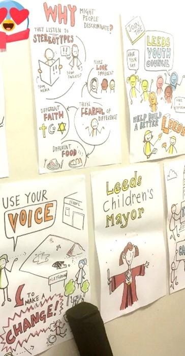 Beberapa poster kampanye anak dan kaum muda di Leeds