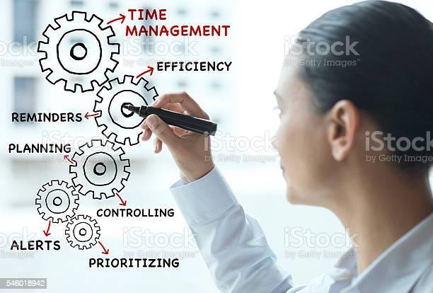 Pengaturan time management yang baik diperlukan dalam pengerjaan disertasi - Sumber foto: Solidcolours (iStock)